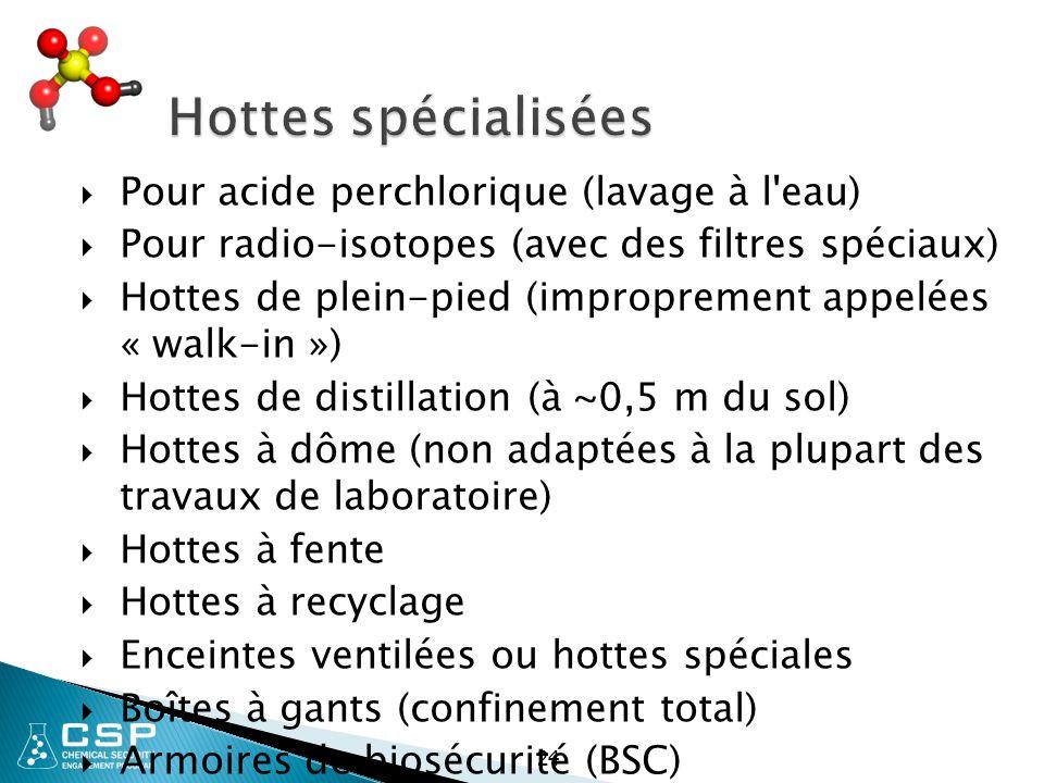 24 Hottes spécialisées  Pour acide perchlorique (lavage à l'eau)  Pour radio-isotopes (avec des filtres spéciaux)  Hottes de plein-pied (impropreme