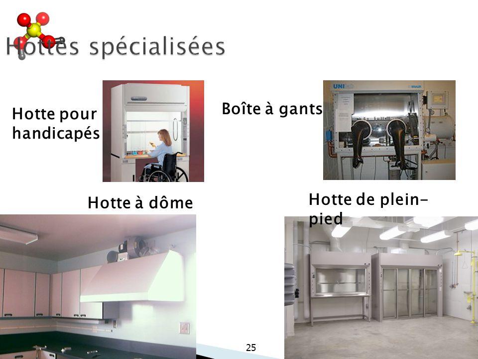 25 Hottes spécialisées Hotte pour handicapés Boîte à gants Hotte à dôme Hotte de plein- pied