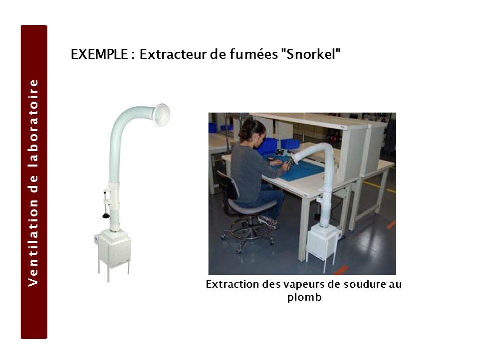 27 Ventilation de laboratoire EXEMPLE : Extracteur de fumées