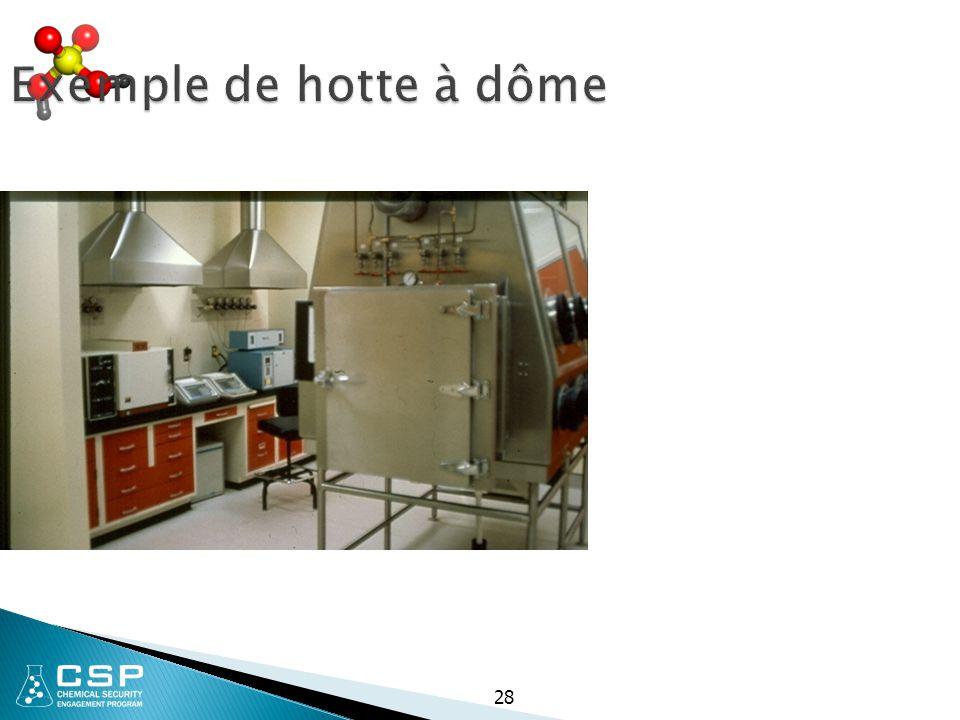 Exemple de hotte à dôme 28