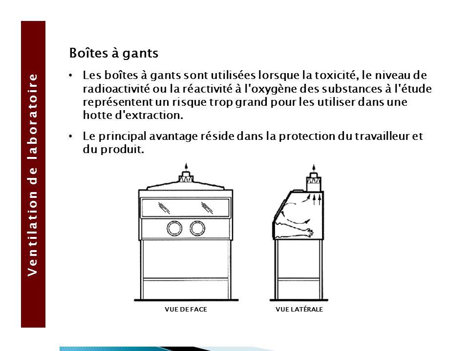29 Ventilation de laboratoire Boîtes à gants Les boîtes à gants sont utilisées lorsque la toxicité, le niveau de radioactivité ou la réactivité à l'ox