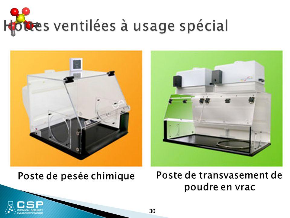 30 Hottes ventilées à usage spécial Poste de pesée chimique Poste de transvasement de poudre en vrac