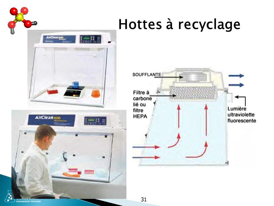 31 Hottes à recyclage