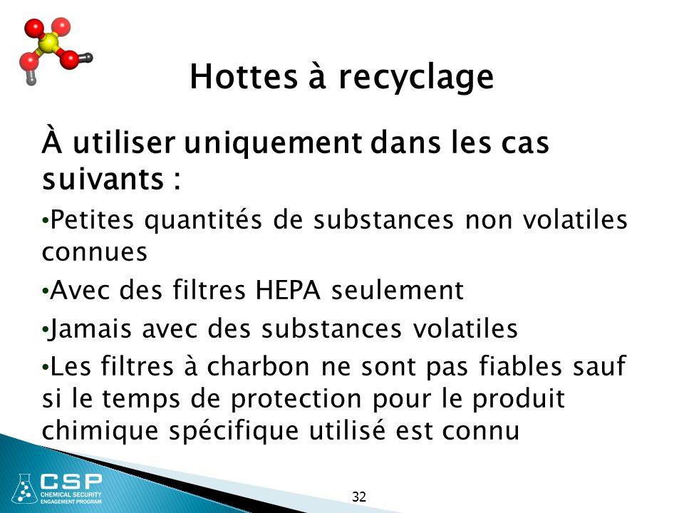 32 Hottes à recyclage À utiliser uniquement dans les cas suivants : Petites quantités de substances non volatiles connues Avec des filtres HEPA seulem