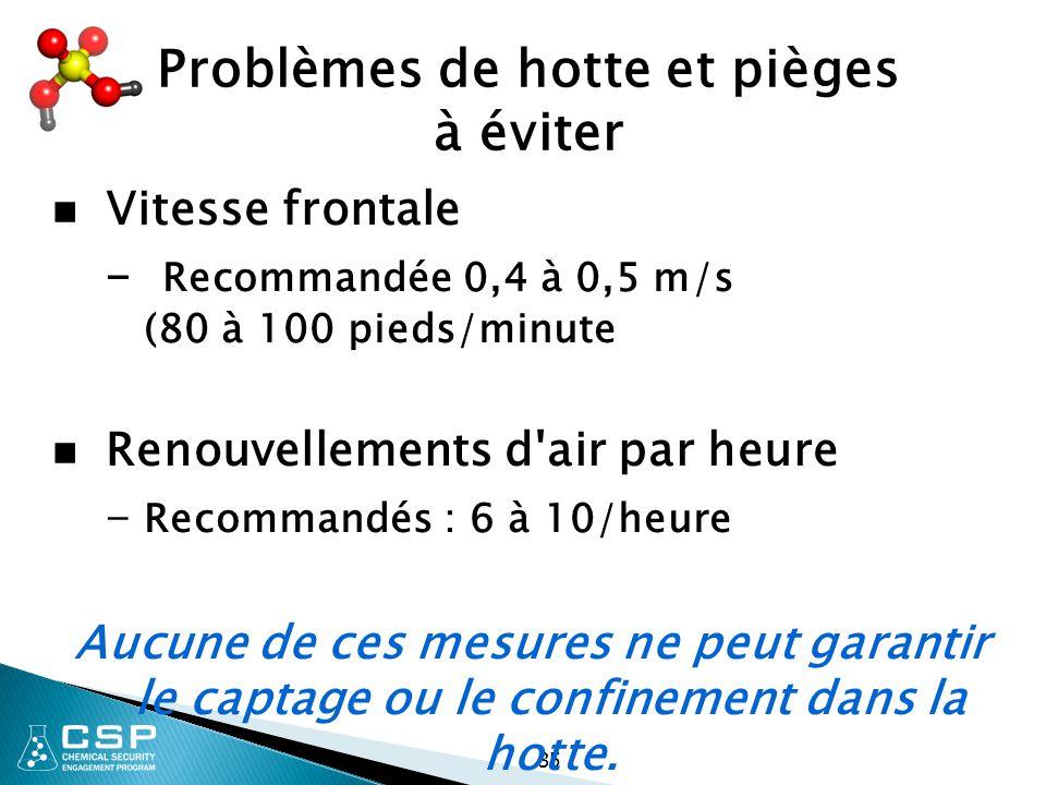 35 Problèmes de hotte et pièges à éviter Vitesse frontale - Recommandée 0,4 à 0,5 m/s (80 à 100 pieds/minute Renouvellements d'air par heure - Recomma