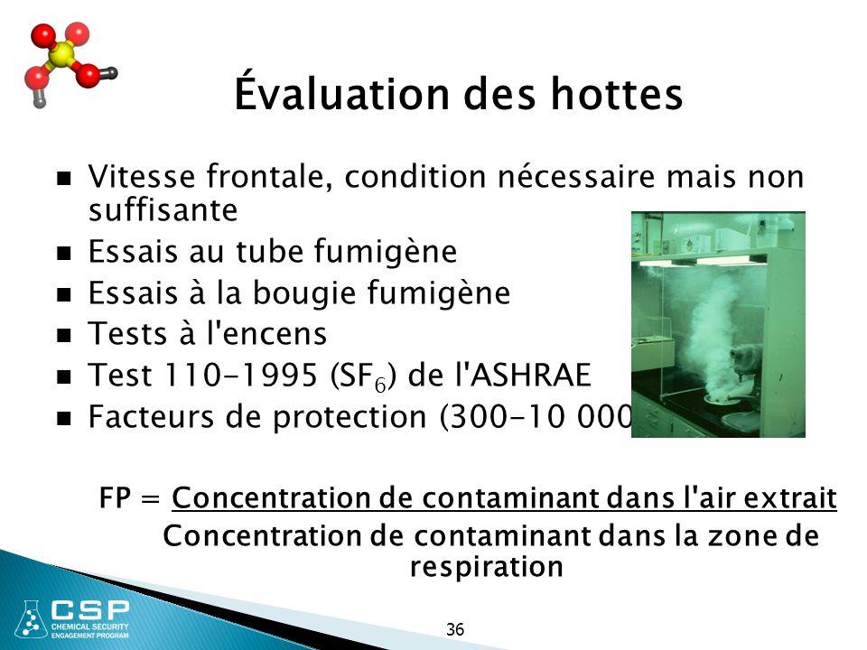 36 Évaluation des hottes Vitesse frontale, condition nécessaire mais non suffisante Essais au tube fumigène Essais à la bougie fumigène Tests à l'ence