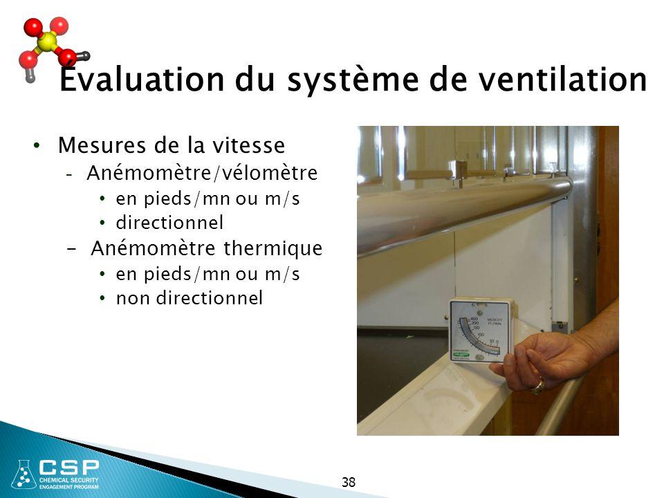 38 Évaluation du système de ventilation Mesures de la vitesse - Anémomètre/vélomètre en pieds/mn ou m/s directionnel - Anémomètre thermique en pieds/m