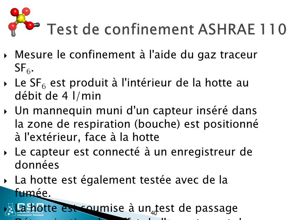 40 Test de confinement ASHRAE 110  Mesure le confinement à l'aide du gaz traceur SF 6.  Le SF 6 est produit à l'intérieur de la hotte au débit de 4