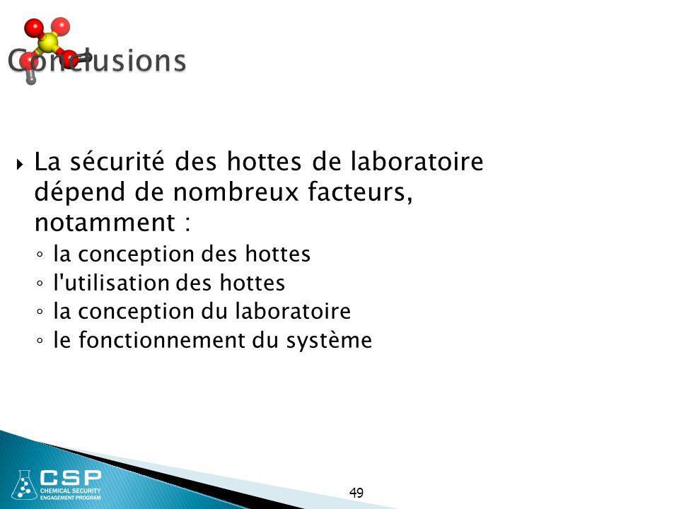 Conclusions  La sécurité des hottes de laboratoire dépend de nombreux facteurs, notamment : ◦ la conception des hottes ◦ l'utilisation des hottes ◦ l