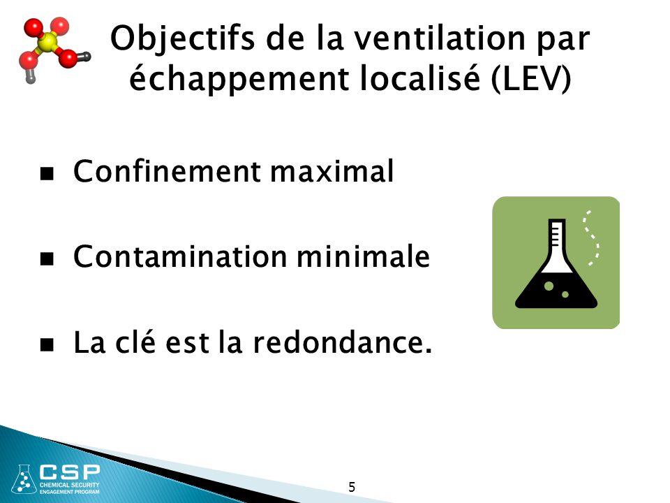 5 Objectifs de la ventilation par échappement localisé (LEV) Confinement maximal Contamination minimale La clé est la redondance.