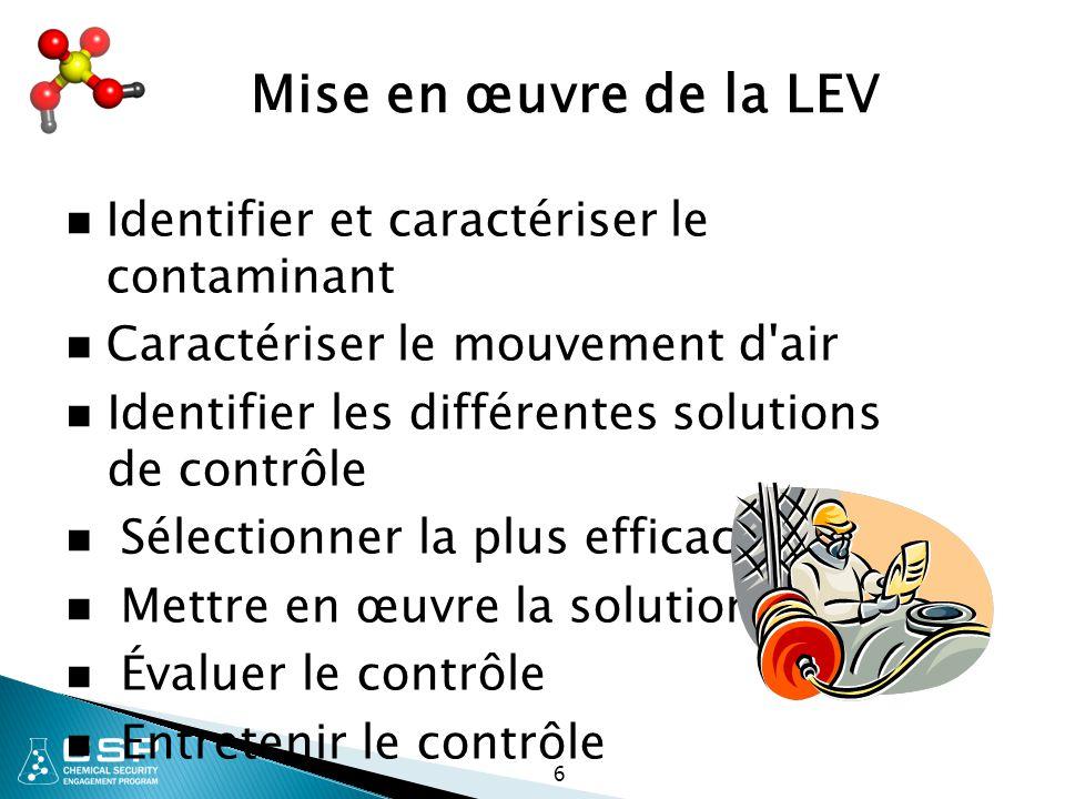 6 Mise en œuvre de la LEV Identifier et caractériser le contaminant Caractériser le mouvement d'air Identifier les différentes solutions de contrôle S