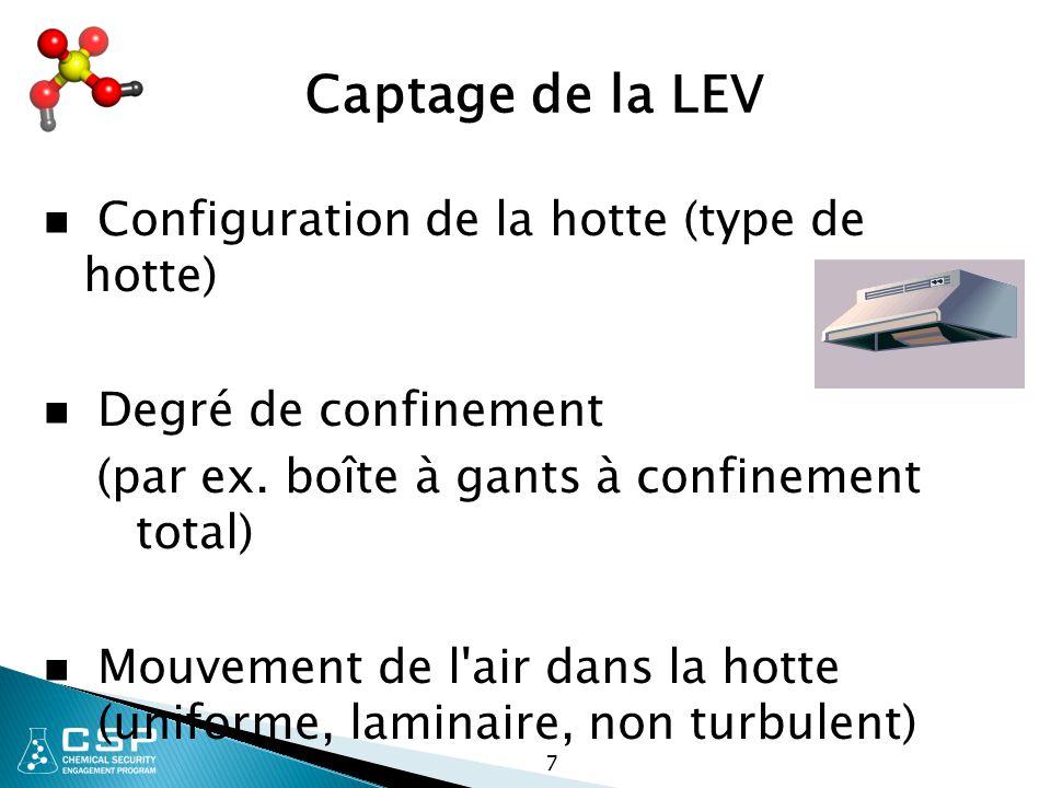 7 Captage de la LEV Configuration de la hotte (type de hotte) Degré de confinement (par ex. boîte à gants à confinement total) Mouvement de l'air dans