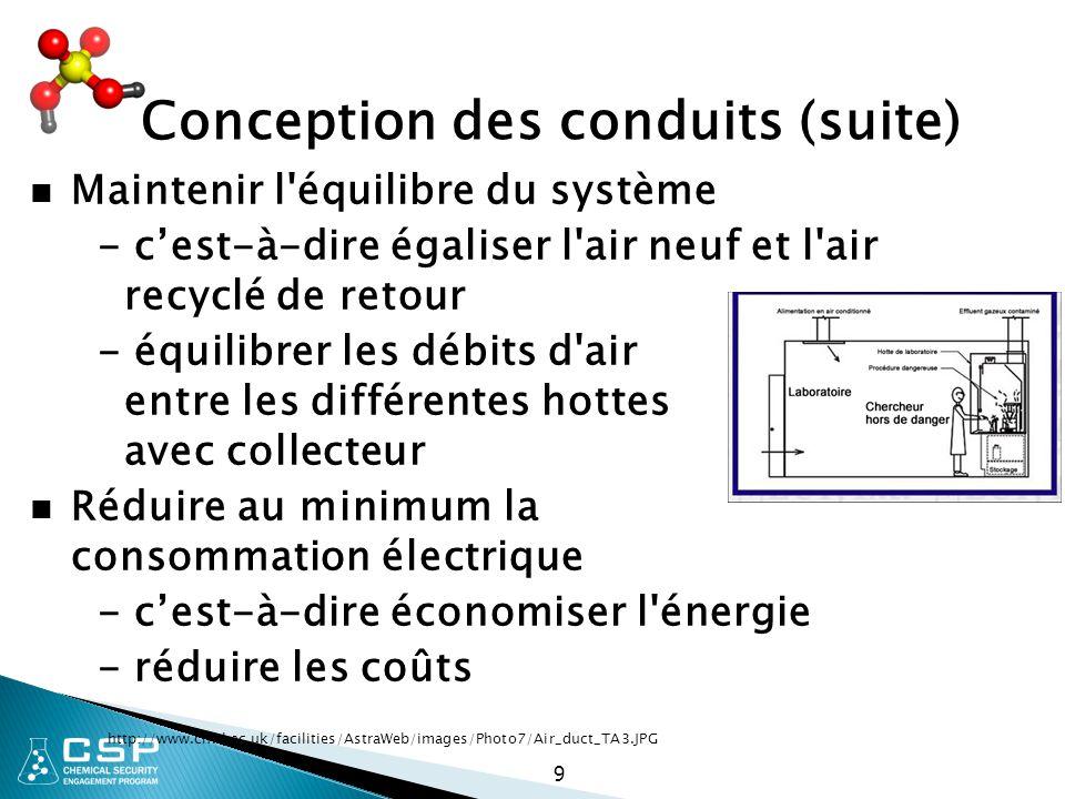 9 Conception des conduits (suite) Maintenir l'équilibre du système - c'est-à-dire égaliser l'air neuf et l'air recyclé de retour - équilibrer les débi