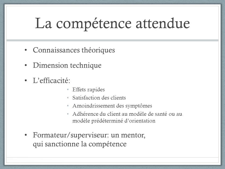 Connaissances théoriques Dimension technique L'efficacité: Effets rapides Satisfaction des clients Amoindrissement des symptômes Adhérence du client au modèle de santé ou au modèle prédéterminé d'orientation Formateur/superviseur: un mentor, qui sanctionne la compétence La compétence attendue