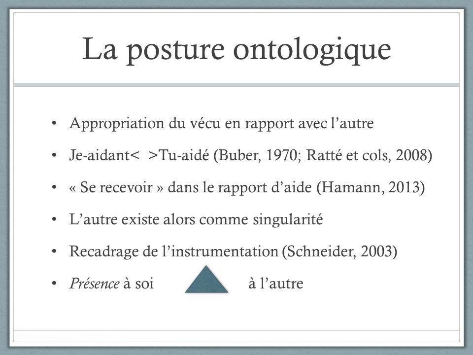 La posture ontologique Appropriation du vécu en rapport avec l'autre Je-aidant Tu-aidé (Buber, 1970; Ratté et cols, 2008) « Se recevoir » dans le rapport d'aide (Hamann, 2013) L'autre existe alors comme singularité Recadrage de l'instrumentation (Schneider, 2003) Présence à soiet à l'autre
