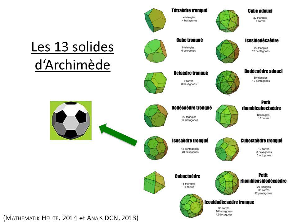 Les 13 solides d'Archimède (M ATHEMATIK H EUTE, 2014 et A NAIS DCN, 2013)