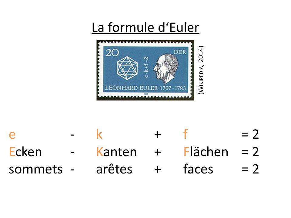 La formule d'Euler (W IKIPEDIA, 2014) e -k +f= 2 Ecken -Kanten+Flächen= 2 sommets - arêtes + faces = 2