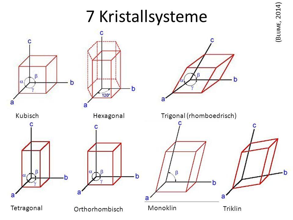 KubischHexagonal 7 Kristallsysteme TetragonalMonoklin Triklin Orthorhombisch Trigonal (rhomboedrisch) (B LUME, 2014)
