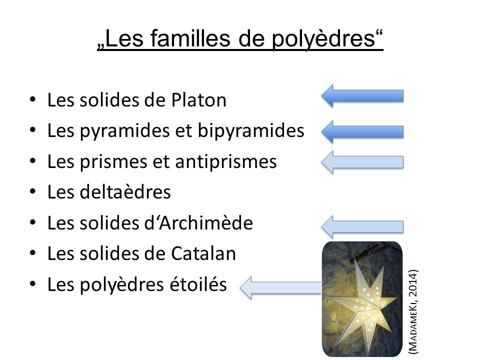 """""""Les familles de polyèdres"""" Les solides de Platon Les pyramides et bipyramides Les prismes et antiprismes Les deltaèdres Les solides d'Archimède Les s"""