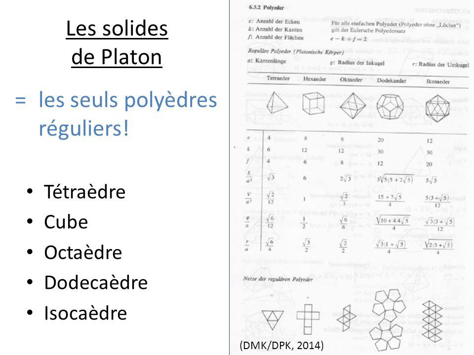 Les solides de Platon Tétraèdre Cube Octaèdre Dodecaèdre Isocaèdre (DMK/DPK, 2014) = les seuls polyèdres réguliers!