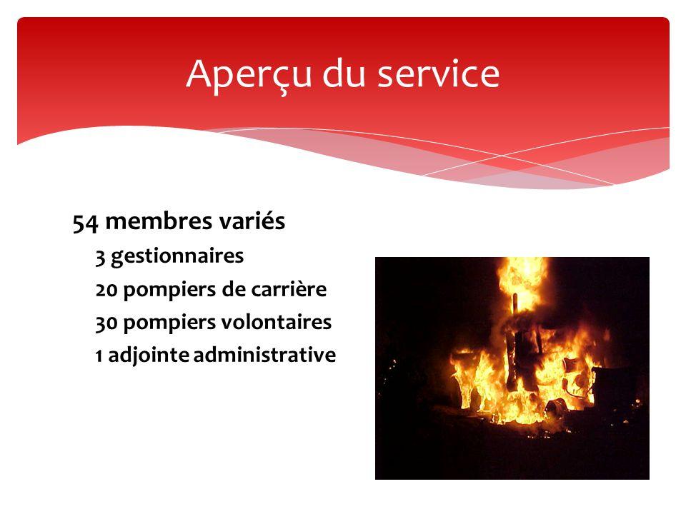 54 membres variés 3 gestionnaires 20 pompiers de carrière 30 pompiers volontaires 1 adjointe administrative Aperçu du service