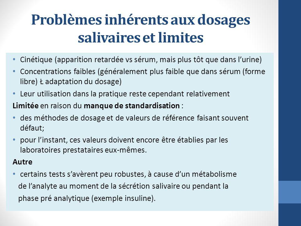 Problèmes inhérents aux dosages salivaires et limites Cinétique (apparition retardée vs sérum, mais plus tôt que dans l'urine) Concentrations faibles