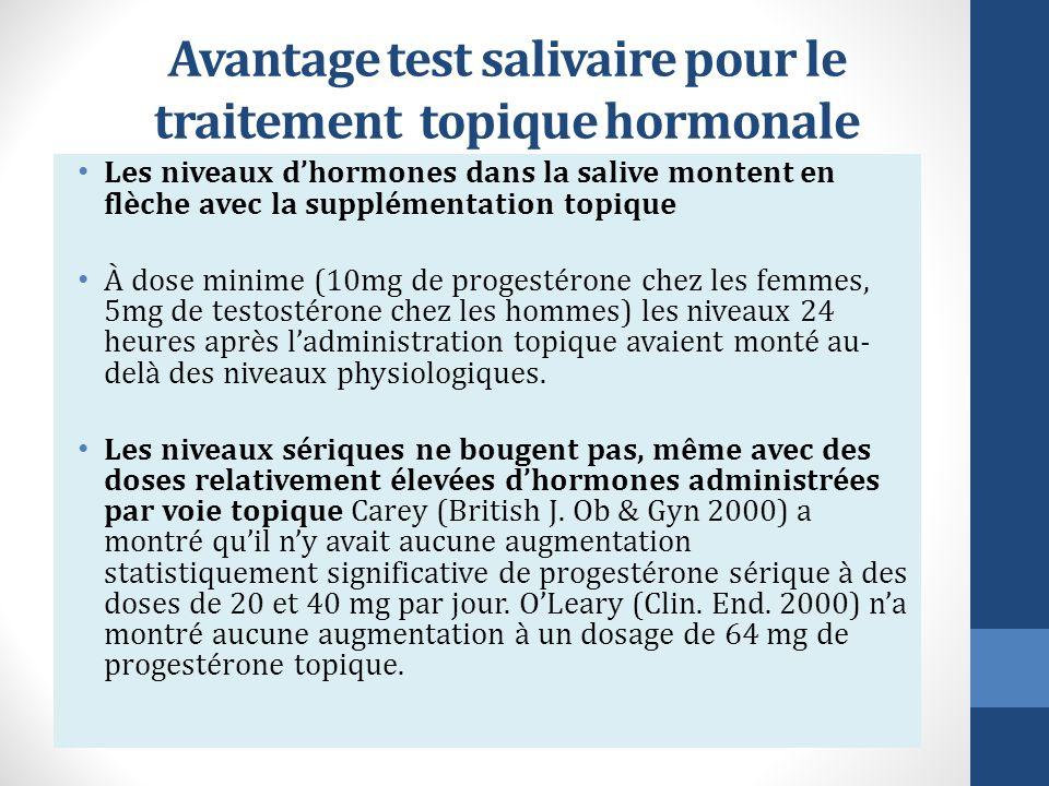 Avantage test salivaire pour le traitement topique hormonale Les niveaux d'hormones dans la salive montent en flèche avec la supplémentation topique À dose minime (10mg de progestérone chez les femmes, 5mg de testostérone chez les hommes) les niveaux 24 heures après l'administration topique avaient monté au- delà des niveaux physiologiques.
