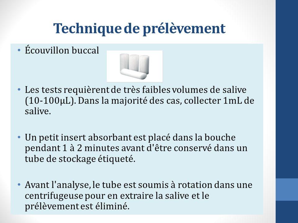 Technique de prélèvement Écouvillon buccal Les tests requièrent de très faibles volumes de salive (10-100μL). Dans la majorité des cas, collecter 1mL