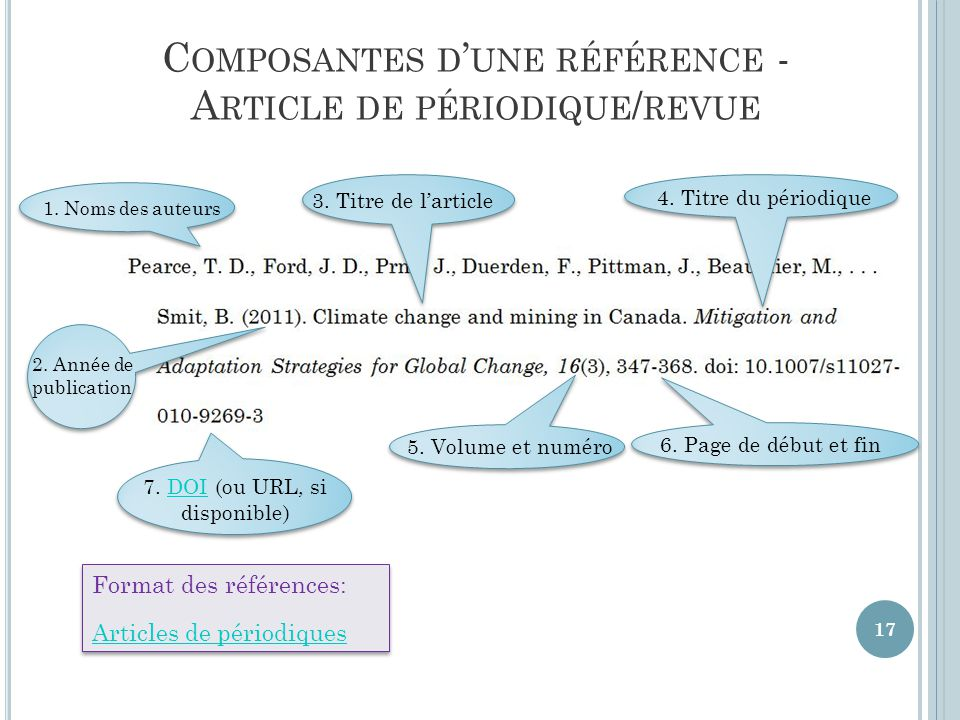 C OMPOSANTES D ' UNE RÉFÉRENCE - A RTICLE DE PÉRIODIQUE / REVUE 1.