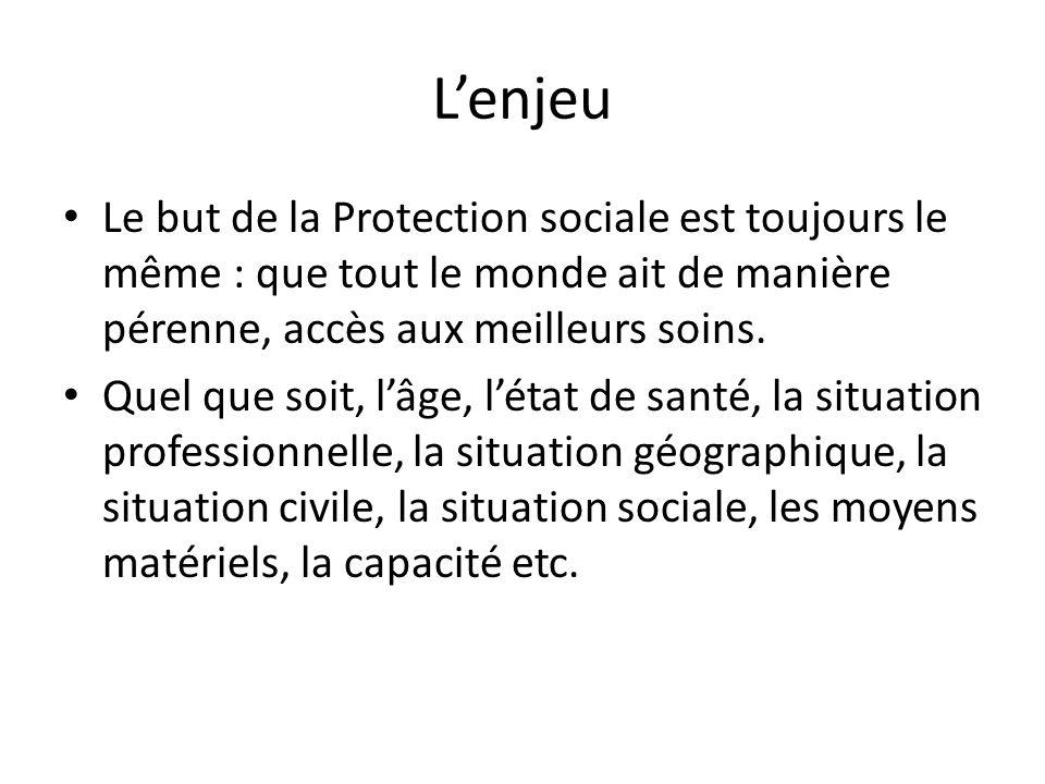 L'enjeu Le but de la Protection sociale est toujours le même : que tout le monde ait de manière pérenne, accès aux meilleurs soins.