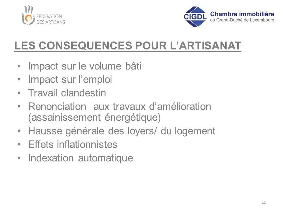 LES CONSEQUENCES POUR L'ARTISANAT Impact sur le volume bâti Impact sur l'emploi Travail clandestin Renonciation aux travaux d'amélioration (assainisse