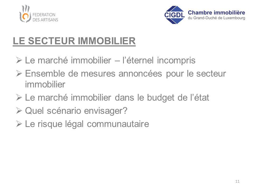 LE SECTEUR IMMOBILIER  Le marché immobilier – l'éternel incompris  Ensemble de mesures annoncées pour le secteur immobilier  Le marché immobilier dans le budget de l'état  Quel scénario envisager.