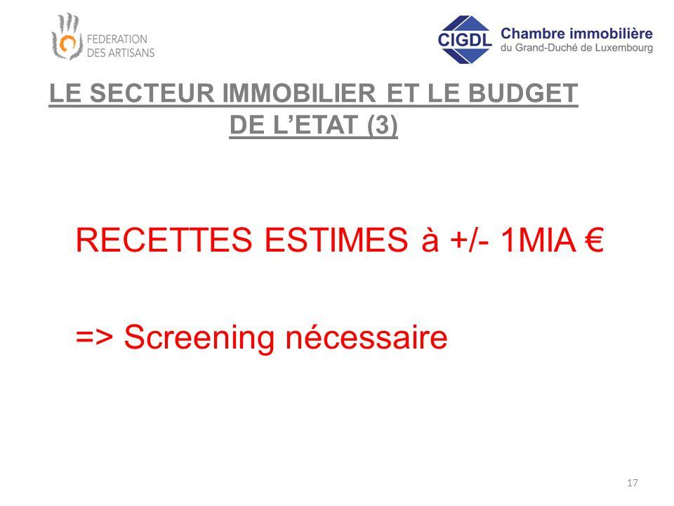 LE SECTEUR IMMOBILIER ET LE BUDGET DE L'ETAT (3) RECETTES ESTIMES à +/- 1MIA € => Screening nécessaire 17