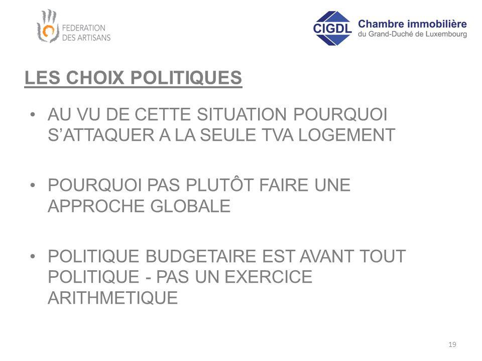 LES CHOIX POLITIQUES AU VU DE CETTE SITUATION POURQUOI S'ATTAQUER A LA SEULE TVA LOGEMENT POURQUOI PAS PLUTÔT FAIRE UNE APPROCHE GLOBALE POLITIQUE BUDGETAIRE EST AVANT TOUT POLITIQUE - PAS UN EXERCICE ARITHMETIQUE 19