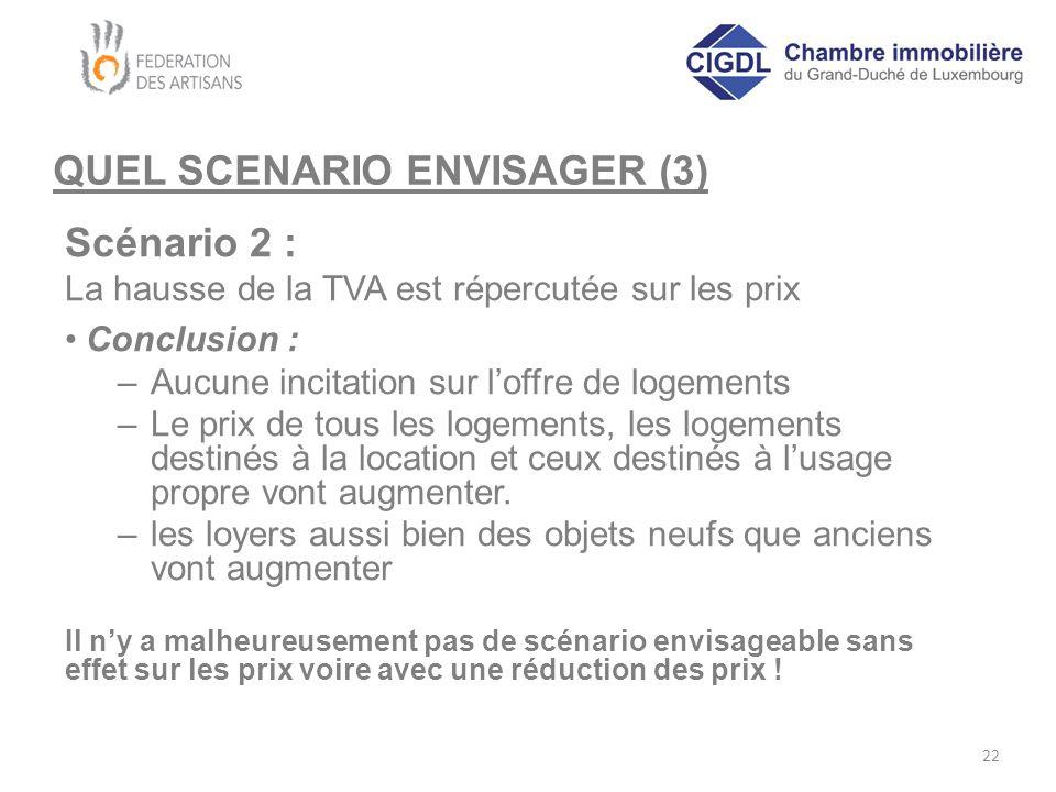 QUEL SCENARIO ENVISAGER (3) Scénario 2 : La hausse de la TVA est répercutée sur les prix Conclusion : –Aucune incitation sur l'offre de logements –Le