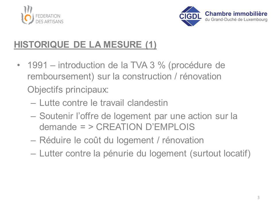 HISTORIQUE DE LA MESURE (1) 1991 – introduction de la TVA 3 % (procédure de remboursement) sur la construction / rénovation Objectifs principaux: –Lut