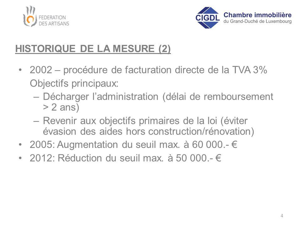 HISTORIQUE DE LA MESURE (2) 2002 – procédure de facturation directe de la TVA 3% Objectifs principaux: –Décharger l'administration (délai de remboursement > 2 ans) –Revenir aux objectifs primaires de la loi (éviter évasion des aides hors construction/rénovation) 2005: Augmentation du seuil max.