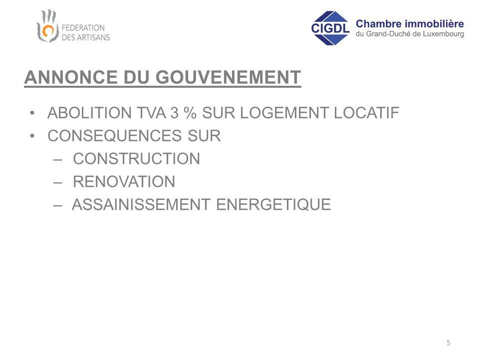 ANNONCE DU GOUVENEMENT ABOLITION TVA 3 % SUR LOGEMENT LOCATIF CONSEQUENCES SUR – CONSTRUCTION – RENOVATION – ASSAINISSEMENT ENERGETIQUE 5