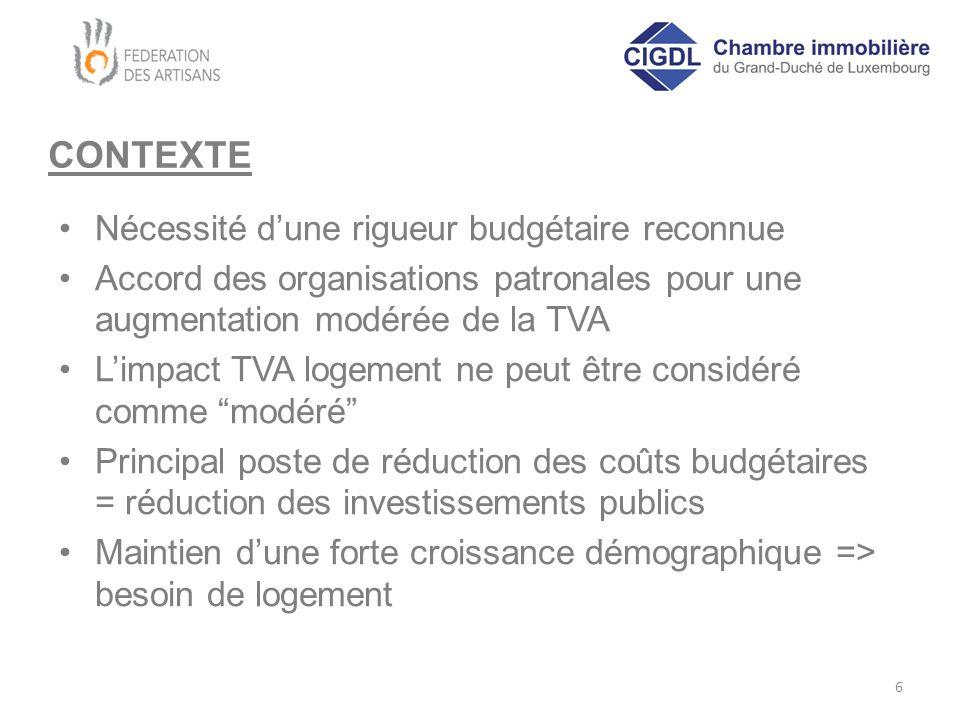 CONTEXTE Nécessité d'une rigueur budgétaire reconnue Accord des organisations patronales pour une augmentation modérée de la TVA L'impact TVA logement