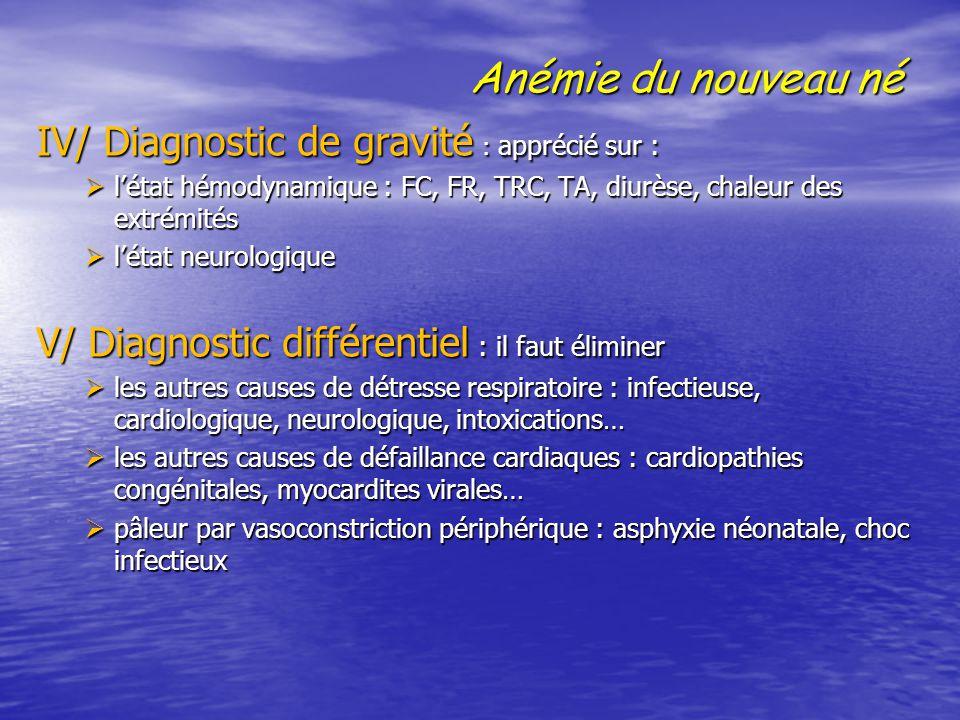 Anémie du nouveau né IV/ Diagnostic de gravité : apprécié sur :  l'état hémodynamique : FC, FR, TRC, TA, diurèse, chaleur des extrémités  l'état neu