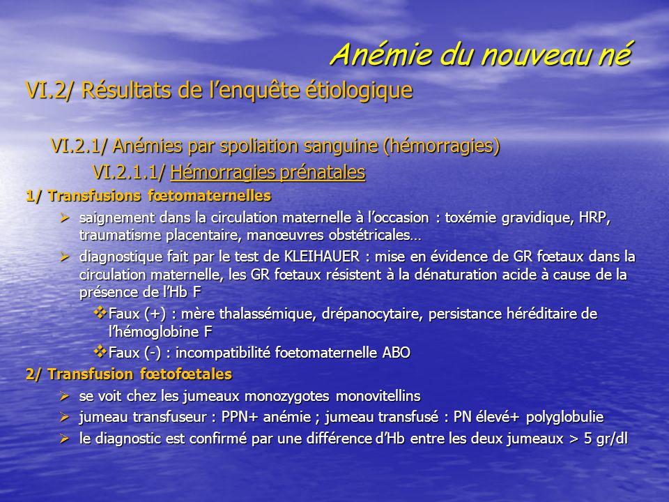 Anémie du nouveau né VI.2/ Résultats de l'enquête étiologique VI.2/ Résultats de l'enquête étiologique VI.2.1/ Anémies par spoliation sanguine (hémorr