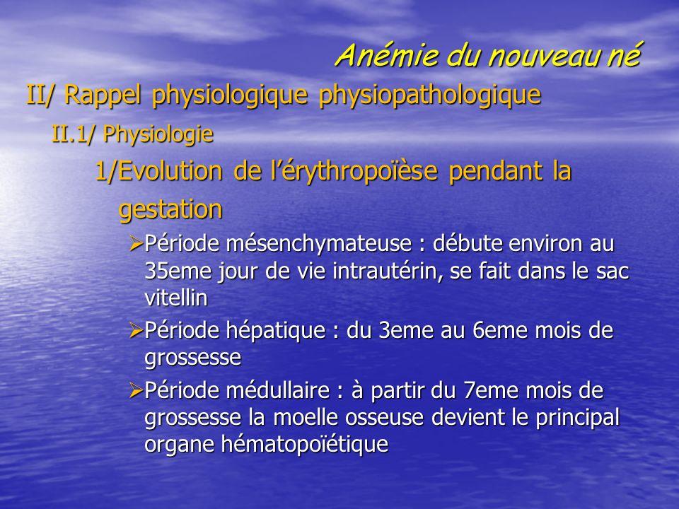 Anémie du nouveau né II/ Rappel physiologique physiopathologique II/ Rappel physiologique physiopathologique II.1/ Physiologie II.1/ Physiologie 1/Evo