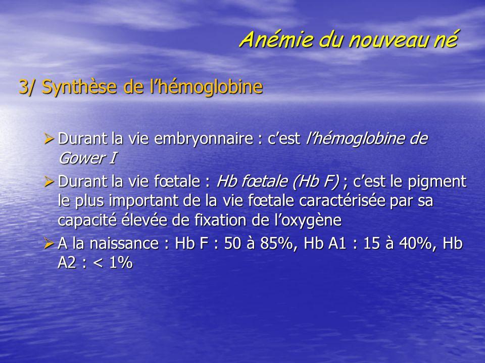 Anémie du nouveau né 3/ Synthèse de l'hémoglobine 3/ Synthèse de l'hémoglobine  Durant la vie embryonnaire : c'est l'hémoglobine de Gower I  Durant