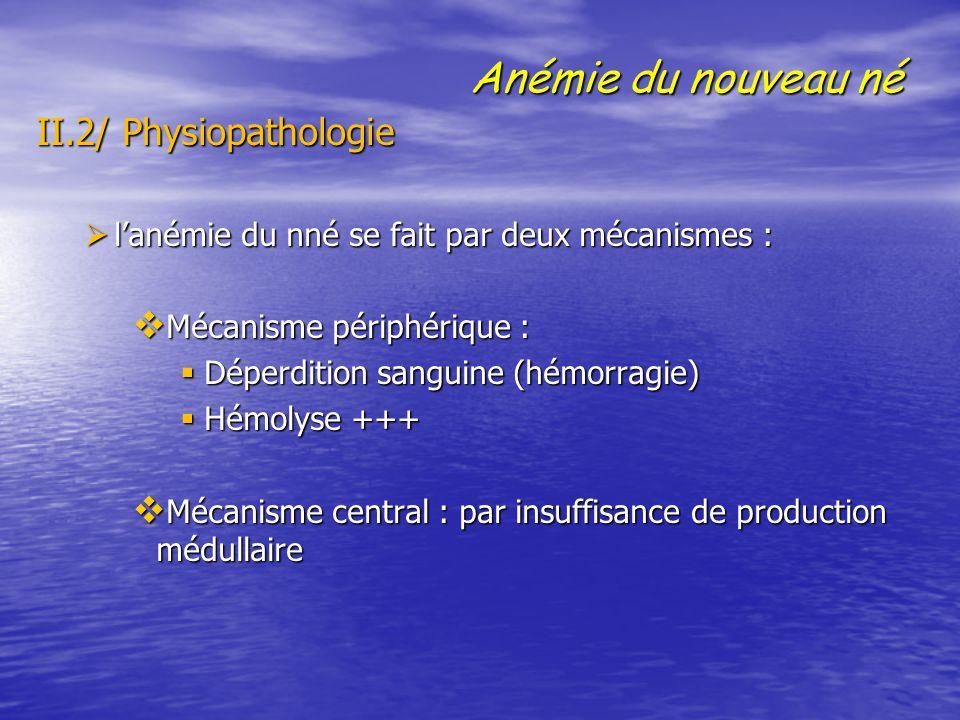 Anémie du nouveau né II.2/ Physiopathologie II.2/ Physiopathologie  l'anémie du nné se fait par deux mécanismes :  Mécanisme périphérique :  Déperd
