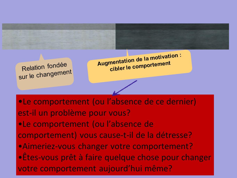 Relation fondée sur le changement Augmentation de la motivation : cibler le comportement Le comportement (ou l'absence de ce dernier) est-il un problè