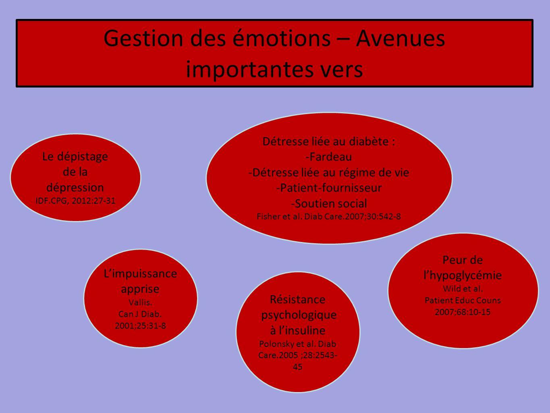 Gestion des émotions – Avenues importantes vers Le dépistage de la dépression IDF.CPG, 2012:27-31 L'impuissance apprise Vallis. Can J Diab. 2001;25:31