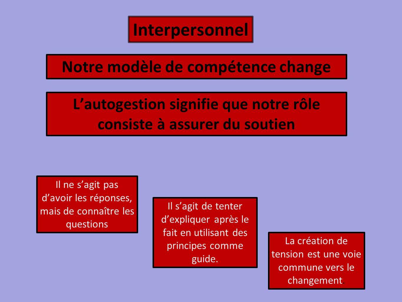 Interpersonnel Notre modèle de compétence change L'autogestion signifie que notre rôle consiste à assurer du soutien Il ne s'agit pas d'avoir les répo
