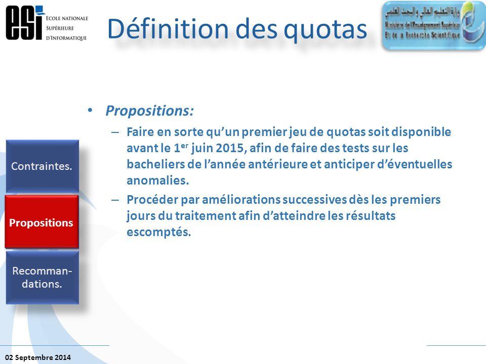02 Septembre 2014 Propositions: – Faire en sorte qu'un premier jeu de quotas soit disponible avant le 1 er juin 2015, afin de faire des tests sur les