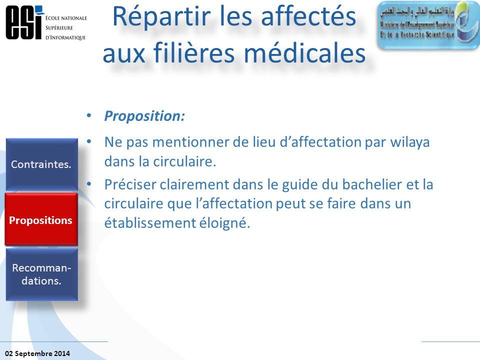 02 Septembre 2014 Proposition: Ne pas mentionner de lieu d'affectation par wilaya dans la circulaire. Préciser clairement dans le guide du bachelier e