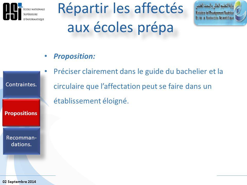 02 Septembre 2014 Proposition: Préciser clairement dans le guide du bachelier et la circulaire que l'affectation peut se faire dans un établissement éloigné.